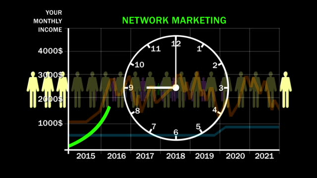Сareer in network marketing video