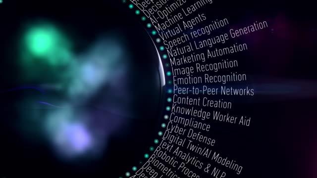 Artificial Intelligence Technologies video