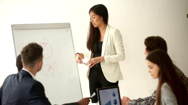 Femme d'affaires asiatique donnant présentation au groupe d'affaires multiethnique avec flipchart - Vidéo