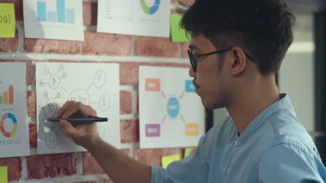 asiatische kreative mann zeichnung arbeitsplan auf papierplatte. junge professionelle geschäftsleute denken und schreiben informationserinnerung auf papier auf ziegel, geschäftslage, startup in loft bürokonzept. - flussdiagramm stock-videos und b-roll-filmmaterial