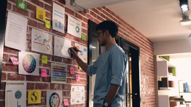 vídeos de stock e filmes b-roll de asian man creative director designer writing plan at data chart and find idea on brick wall at modern office. brainstorming creative ideas concept - circular economy