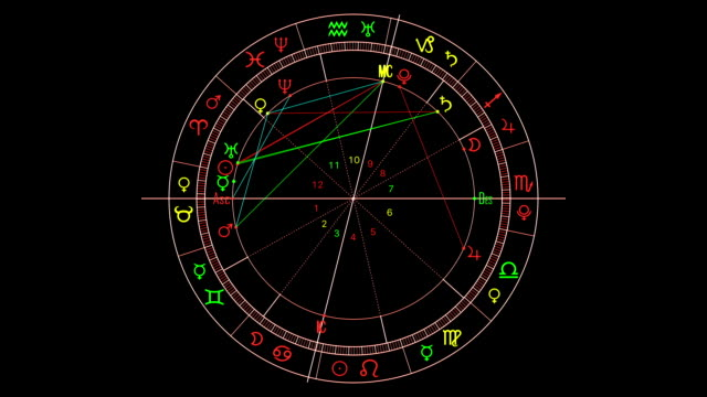 vídeos de stock e filmes b-roll de astrologia roda - astrologia