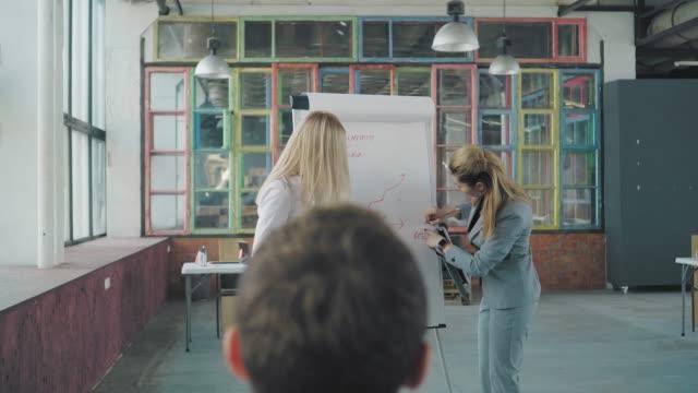 プレゼンテーションでは、若い女性マネージャーが立ち上がり、フリップチャートの近くで同僚と話し合います。クリエイティブなオフィスインテリア。コワーキング。オフィスライフ ビデオ