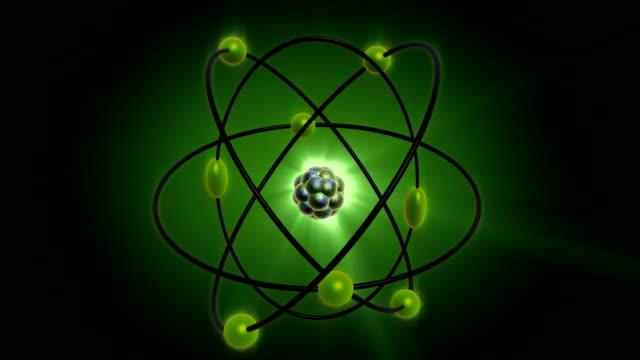 Atom Animation video