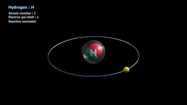 atom of hydrogen with one electron in infinite orbital rotation - atomo video stock e b–roll