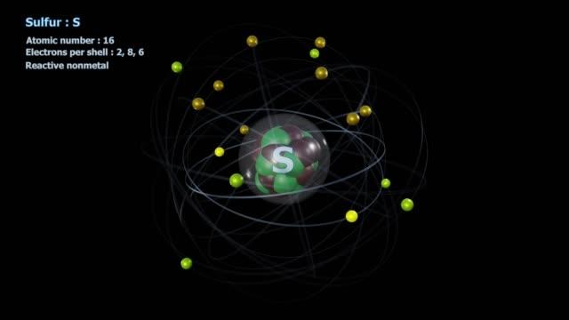 vídeos y material grabado en eventos de stock de átomo de azufre con 16 electrones en rotación orbital infinita - letra s