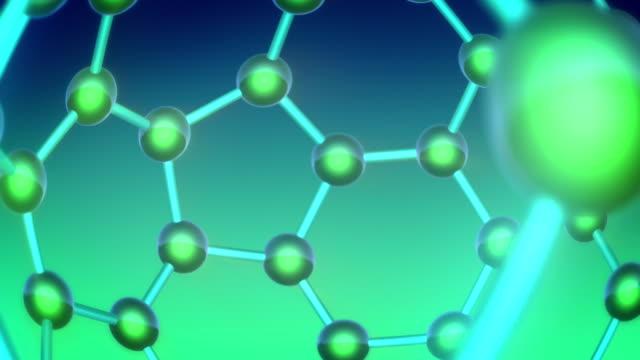 Atom Pattern, Looping video