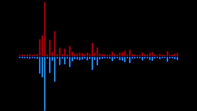 Audio wave Animated audio waveform wave pattern stock videos & royalty-free footage