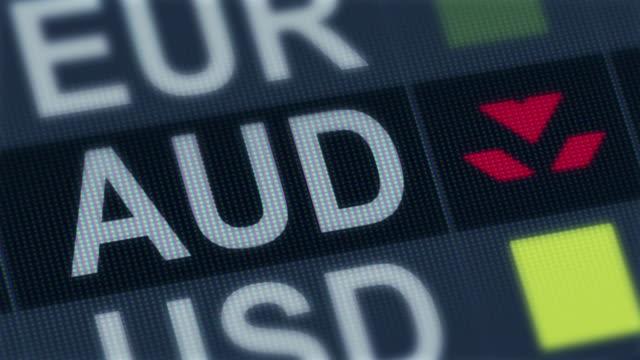 Australian dollar fall. World exchange market default. Global financial crisis video