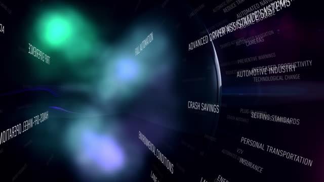 自律車用語 ビデオ