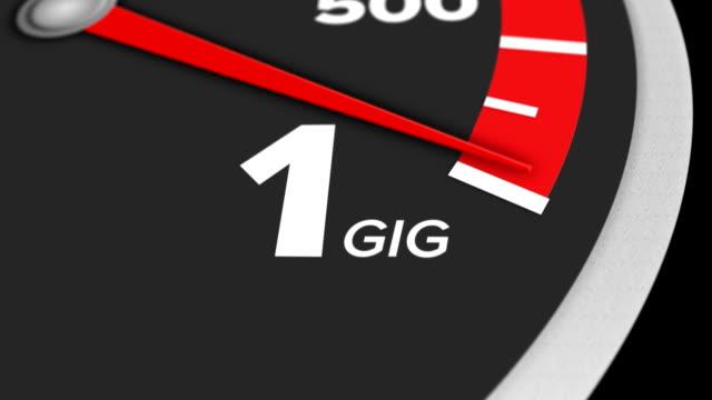 Bandwidth Meter to 1 Gig video
