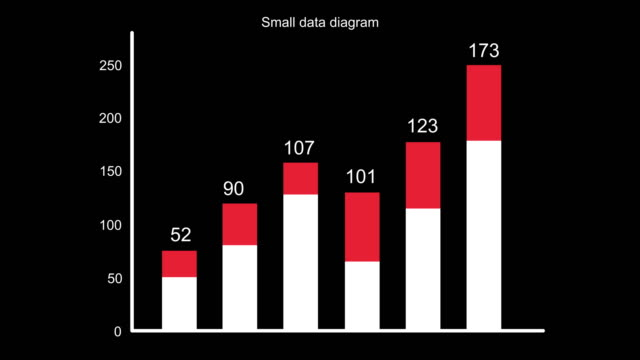 Bar graph chart with axis illustrated small data business concept. Grow chart animation for yours presentation.