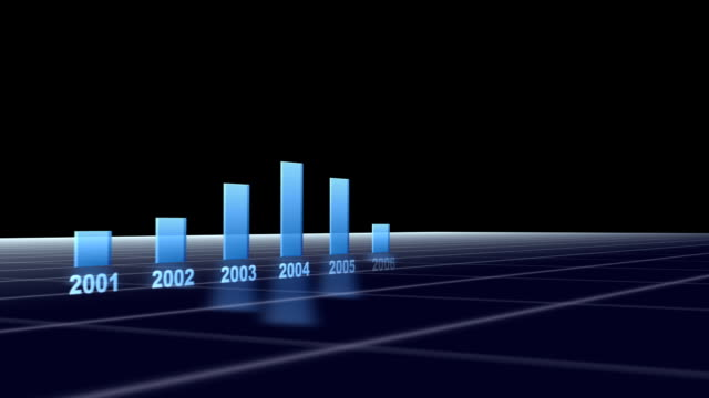 Bar graph – decreasing growth video