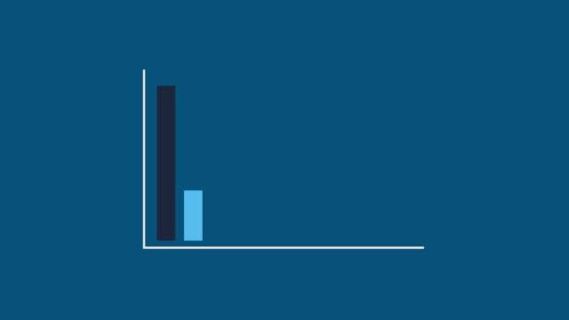 vídeos y material grabado en eventos de stock de el gráfico de barras cae la animación con la flecha annotante sobre el fondo azul. - bajo posición descriptiva