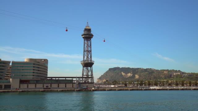 Barcelona Skyline with funicular video