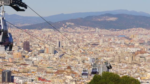 barcelona sunny day montjuic park funicular city panorama 4k spain video