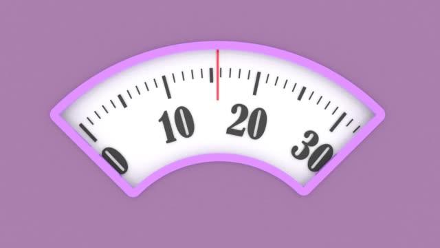 bad skala i rosa - fett näringsämne bildbanksvideor och videomaterial från bakom kulisserna