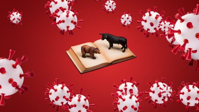 Bears and Bulls Standoff with Floating Coronavirus