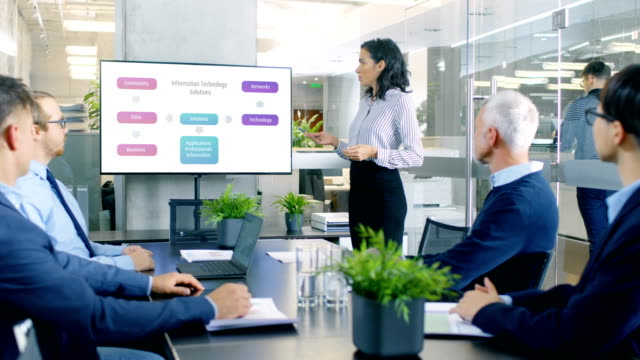 Beautiful Businesswoman Gives Presentation to Her Business Colleagues in the Conference Room, She Shows Graphics, Pie Charts and Company's Growth on the Wall TV. Beautiful Businesswoman Gives Presentation to Her Business Colleagues in the Conference Room, She Shows Graphics, Pie Charts and Company's Growth on the Wall TV.  Shot on RED EPIC-W 8K Helium Cinema Camera. presentation stock videos & royalty-free footage