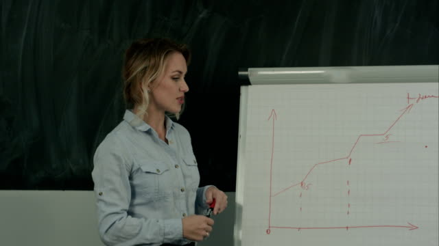 Beautiful young worker making business presentation using flipchart video