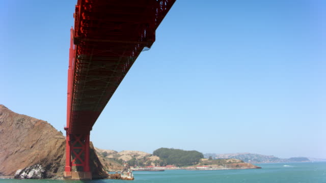AERIAL Below the Golden Gate Bridge in San Francisco, CA