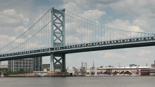Benjamin Franklin Bridge in Philadelphia Pennsylvania