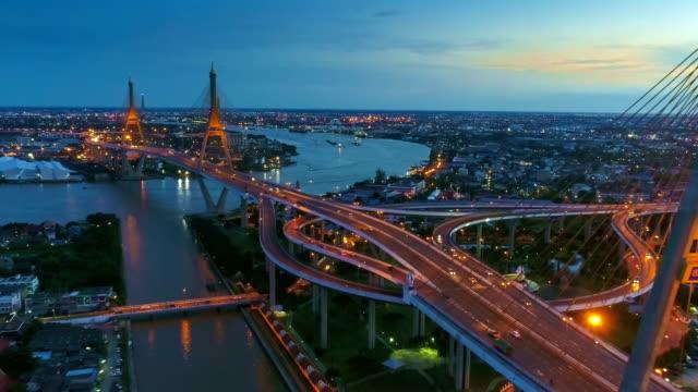 Bhumibol bridge so called Industrial Ring Bridge crossing The Chao Phraya River twice.Twilight, Sunset Scene at New landmark of Bangkok Thailand. video
