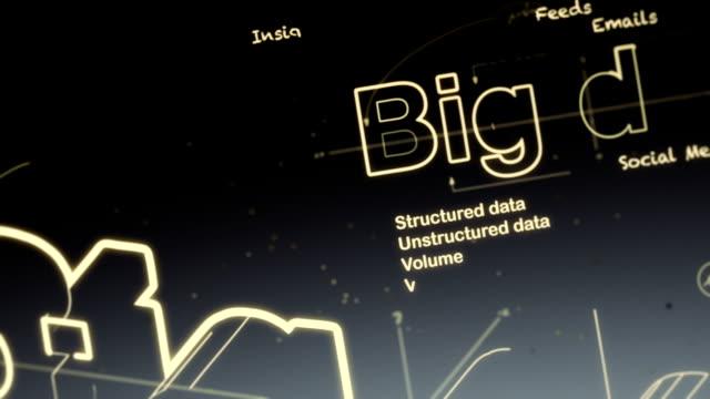 Big données - Vidéo