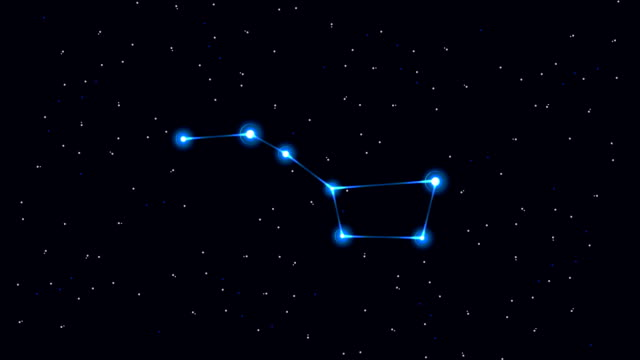 Big Dipper video