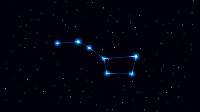 vídeos y material grabado en eventos de stock de osa mayor - constelación
