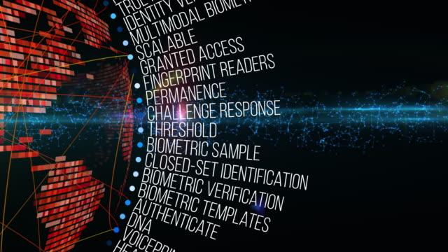 Biometric Security Terms video