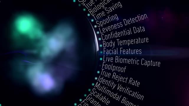 Biometric Security Terms