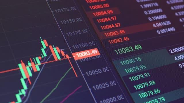 stockvideo's en b-roll-footage met bitcoin stijgt boven de $ 10.000. btc beurs en exchange en bod, aanbod, volume op het display snelle verandering - bitcoin