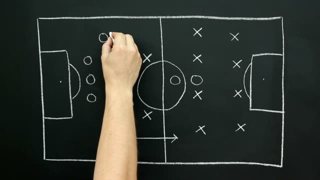 Blackboard strategy gameplan for Soccer / Football Tactics Stock HD video clip footage of someone writing on a blackboard - Tactics and gameplan for a soccer / football match positioning stock videos & royalty-free footage