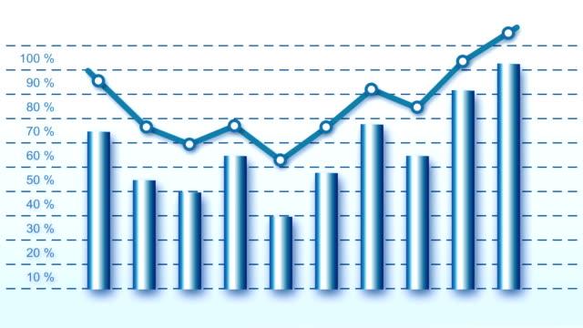 Blue business barrels, positive curve, peak dots video