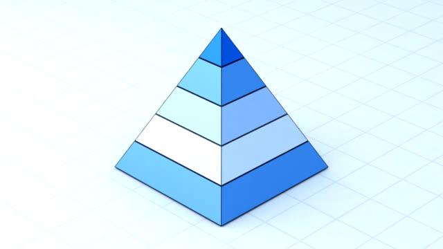 blue pyramid - pyramidform bildbanksvideor och videomaterial från bakom kulisserna