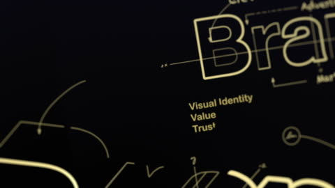 """Blueprint for a Brand Concept animation showing a wireframe 3D model of the word """"Brand"""" being built. Related terms and phrases are written around it as the camera smoothly pans and zooms out. creativity stock videos & royalty-free footage"""