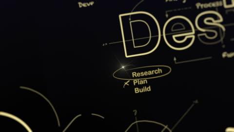 stockvideo's en b-roll-footage met blueprint for design gold version - ontwerp