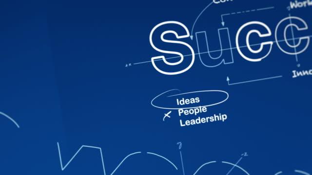 Blueprint for Success video