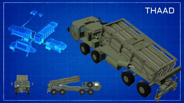 THAAD Blueprint scheme video
