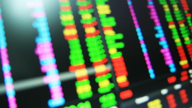 vídeos de stock e filmes b-roll de blur ticker board in exchange stock market - nyse crash