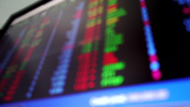 vídeos de stock e filmes b-roll de 4k blurred stock exchange market ticker screen board - nyse crash
