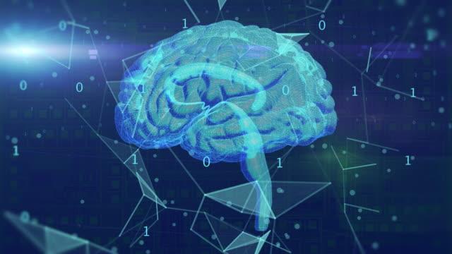 AI brain rotating video