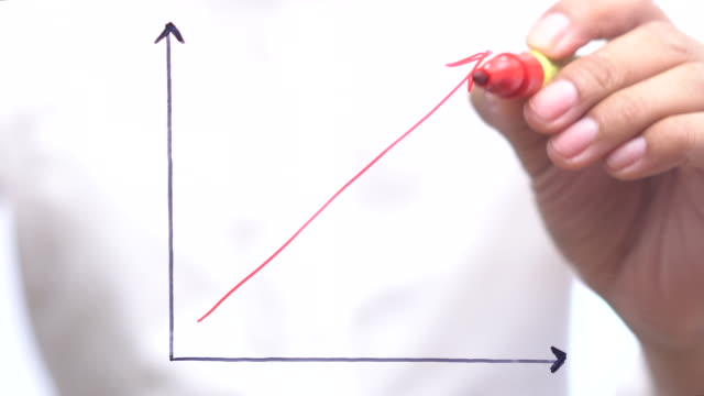 Business Concept , Businessman hand draw rising graph, business growth