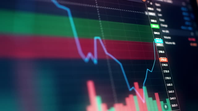 business exchange currency chart background 4k - azioni e partecipazioni video stock e b–roll