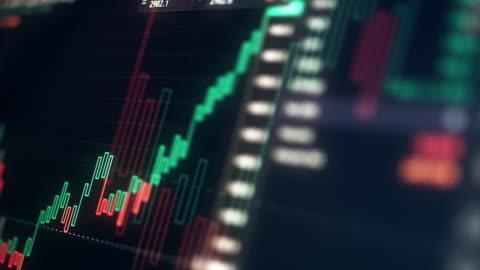 sfondo grafico valuta borsa commerciale 4k - concetti e temi video stock e b–roll