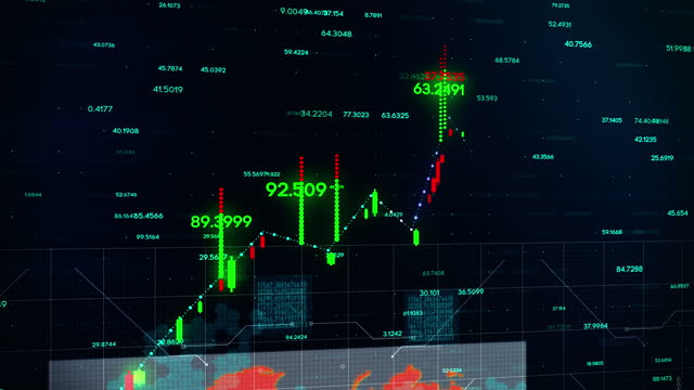 Business Exchange Currency Chart Background with world map 4K