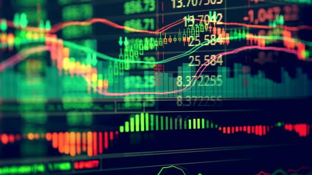 stockvideo's en b-roll-footage met financiële ideeën bedrijfsconcept met inhoudsopgave prijs wijzigen bod aanbod handel informatie scherm - aandelen