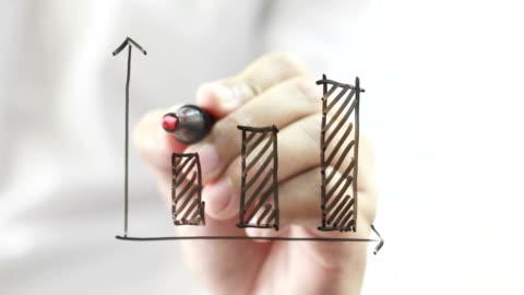 vídeos de stock e filmes b-roll de gráfico de negócios - crescimento
