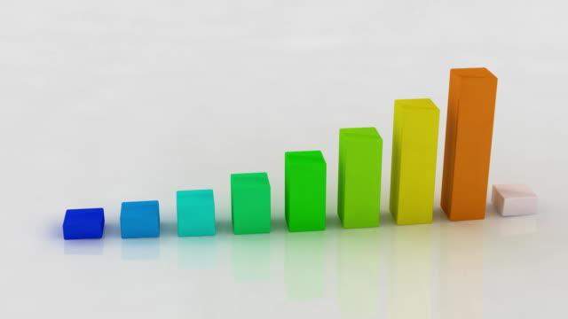Grafico di Business - video